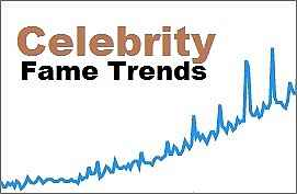 Celebrity Fame Analytics